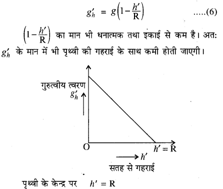 RBSE Solutions for Class 11 Physics Chapter 6 गुरुत्वाकर्षण 14