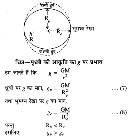 RBSE Solutions for Class 11 Physics Chapter 6 गुरुत्वाकर्षण 16