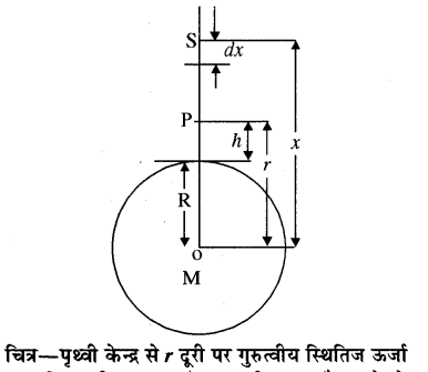 RBSE Solutions for Class 11 Physics Chapter 6 गुरुत्वाकर्षण 17