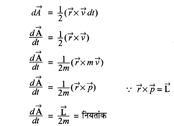 RBSE Solutions for Class 11 Physics Chapter 6 गुरुत्वाकर्षण 21