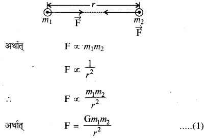 RBSE Solutions for Class 11 Physics Chapter 6 गुरुत्वाकर्षण 23