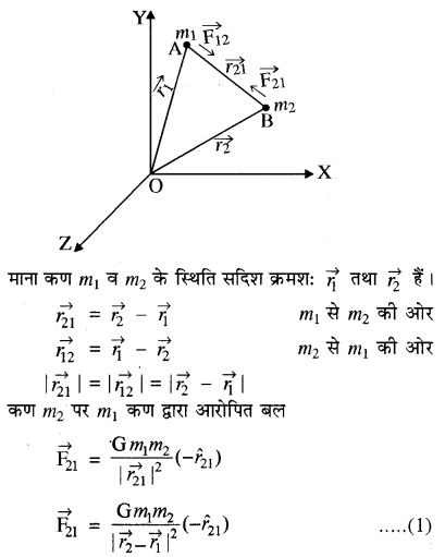RBSE Solutions for Class 11 Physics Chapter 6 गुरुत्वाकर्षण 25