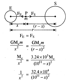 RBSE Solutions for Class 11 Physics Chapter 6 गुरुत्वाकर्षण 33