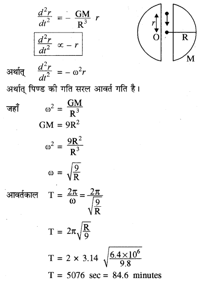 RBSE Solutions for Class 11 Physics Chapter 6 गुरुत्वाकर्षण 39