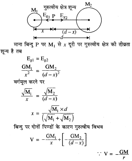 RBSE Solutions for Class 11 Physics Chapter 6 गुरुत्वाकर्षण 41
