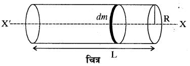 RBSE Solutions for Class 11 Physics Chapter 7 दृढ़ पिण्ड गतिकी 10