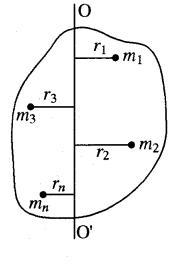 RBSE Solutions for Class 11 Physics Chapter 7 दृढ़ पिण्ड गतिकी 14