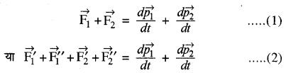 RBSE Solutions for Class 11 Physics Chapter 7 दृढ़ पिण्ड गतिकी 2