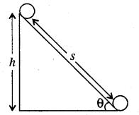 RBSE Solutions for Class 11 Physics Chapter 7 दृढ़ पिण्ड गतिकी 20