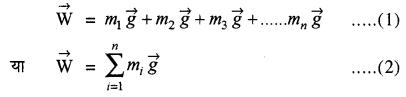RBSE Solutions for Class 11 Physics Chapter 7 दृढ़ पिण्ड गतिकी 23