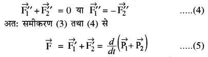 RBSE Solutions for Class 11 Physics Chapter 7 दृढ़ पिण्ड गतिकी 30