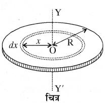 RBSE Solutions for Class 11 Physics Chapter 7 दृढ़ पिण्ड गतिकी 36