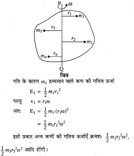 RBSE Solutions for Class 11 Physics Chapter 7 दृढ़ पिण्ड गतिकी 51