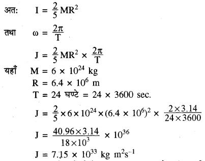 RBSE Solutions for Class 11 Physics Chapter 7 दृढ़ पिण्ड गतिकी 66