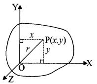 RBSE Solutions for Class 11 Physics Chapter 7 दृढ़ पिण्ड गतिकी 7