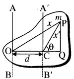 RBSE Solutions for Class 11 Physics Chapter 7 दृढ़ पिण्ड गतिकी 8