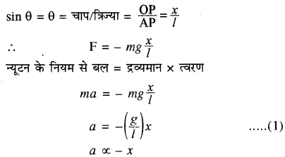 RBSE Solutions for Class 11 Physics Chapter 8 दोलन गति 29