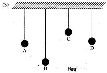 RBSE Solutions for Class 11 Physics Chapter 8 दोलन गति 40