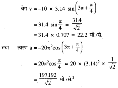 RBSE Solutions for Class 11 Physics Chapter 8 दोलन गति 44