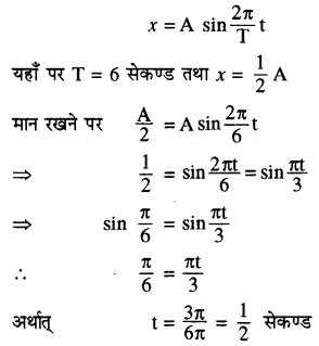 RBSE Solutions for Class 11 Physics Chapter 8 दोलन गति 50
