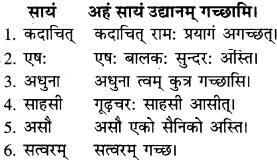 RBSE Solutions for Class 9 Sanskrit सरसा Chapter 14 कार्यं खलु साधयेयम् 7