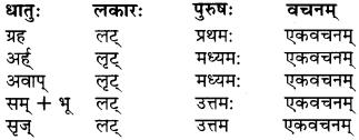RBSE Solutions for Class 9 Sanskrit सरसा Chapter 6 गीतामृतम् 1