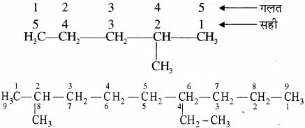 RBSE Solutions for Class 11 Chemistry Chapter 12 कार्बनिक रसायन: कुछ मूल सिद्धान्त और तकनीकें img 140