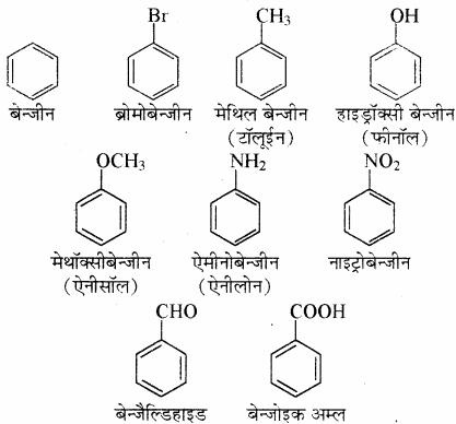 RBSE Solutions for Class 11 Chemistry Chapter 12 कार्बनिक रसायन: कुछ मूल सिद्धान्त और तकनीकें img 191