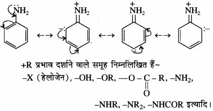 RBSE Solutions for Class 11 Chemistry Chapter 12 कार्बनिक रसायन: कुछ मूल सिद्धान्त और तकनीकें img 44