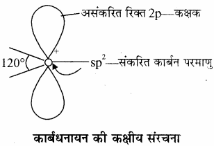 RBSE Solutions for Class 11 Chemistry Chapter 12 कार्बनिक रसायन: कुछ मूल सिद्धान्त और तकनीकें img 83