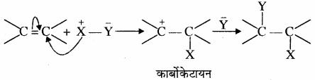 RBSE Solutions for Class 11 Chemistry Chapter 12 कार्बनिक रसायन: कुछ मूल सिद्धान्त और तकनीकें img 88