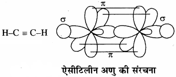 RBSE Solutions for Class 11 Chemistry Chapter 13 हाइड्रोकार्बन img 38
