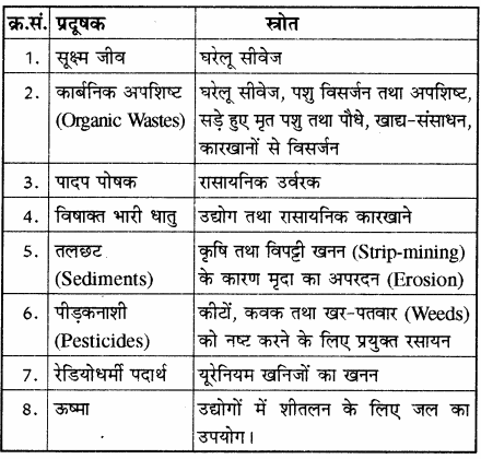 RBSE Solutions for Class 11 Chemistry Chapter 14 पर्यावरणीय रसायन