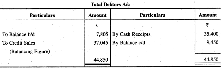 RBSE Solutions for Class 11 Accountancy Chapter 13 अपूर्ण अभिलेखों के खाते image - 58