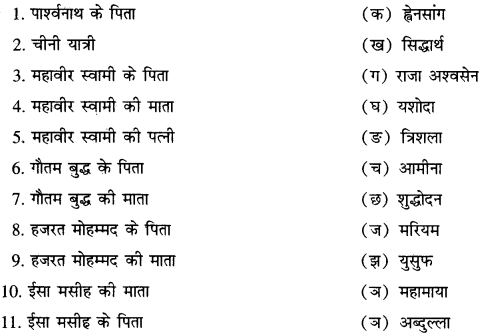 RBSE Solutions for Class 11 History Chapter 2 विश्व के प्रमुख धर्म, मजहब image 2