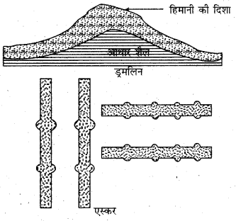 RBSE Solutions for Class 11 Physical Geography Chapter 10 अपरदन के कारक 8