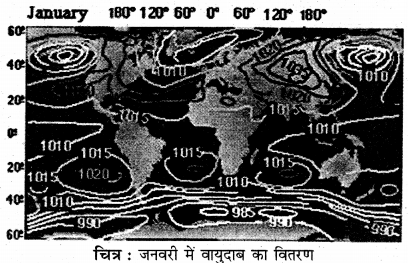 RBSE Solutions for Class 11 Physical Geography Chapter 13 वायुदाब की पेटियाँ एवं पवनें 6
