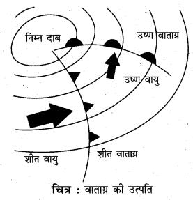 RBSE Solutions for Class 11 Physical Geography Chapter 14 वायुराशियाँ, वाताग्र, चक्रवात एवं प्रतिचक्रवात