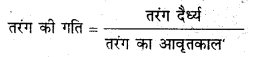 RBSE Solutions for Class 11 Physical Geography Chapter 18 महासागरीय जल की गतियाँ 1