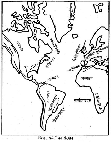 RBSE Solutions for Class 11 Physical Geography Chapter 5 महाद्वीप व महासागरों की उत्पत्ति 3