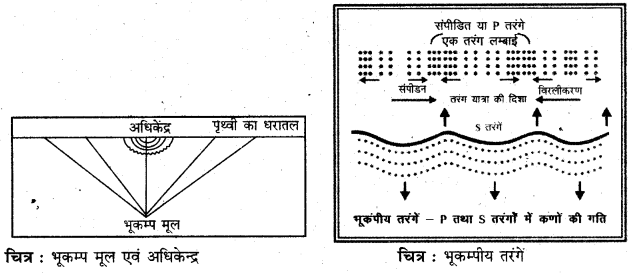 RBSE Solutions for Class 11 Physical Geography Chapter 7 भूकंप एवं ज्वालामुखी 2