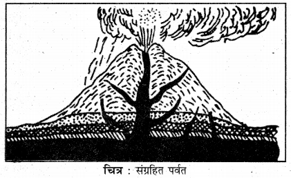 RBSE Solutions for Class 11 Physical Geography Chapter 8 प्रमुख स्थलाकृति स्वरूप 4