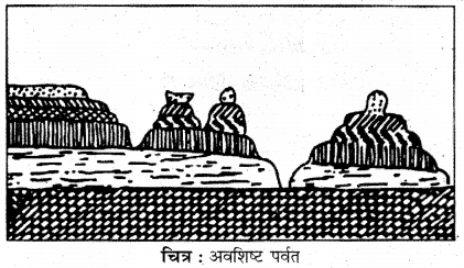 RBSE Solutions for Class 11 Physical Geography Chapter 8 प्रमुख स्थलाकृति स्वरूप 6