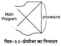 RBSE Solutions for Class 11 Computer Science Chapter 3 ऑब्जेक्ट ओरिएंटेड प्रोग्रामिंग image - 2
