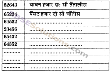 RBSE Solutions for Class 6 Maths Chapter 1 संख्याओं की समझ In Text Exercise image 12