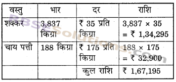 RBSE Solutions for Class 6 Maths Chapter 1 संख्याओं की समझ In Text Exercise image 21