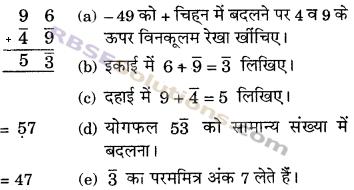 Rbse Solutions For Class 6 Maths Chapter 7 À¤µ À¤¦ À¤• À¤—ण À¤¤ Ex 7 6 Rbse Guide
