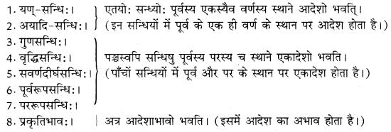 RBSE Class 10 Sanskrit व्याकरणम् सन्धिः