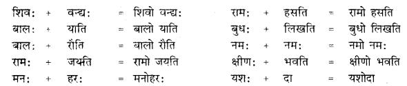 RBSE Class 10 Sanskrit व्याकरणम् सन्धिः image 22