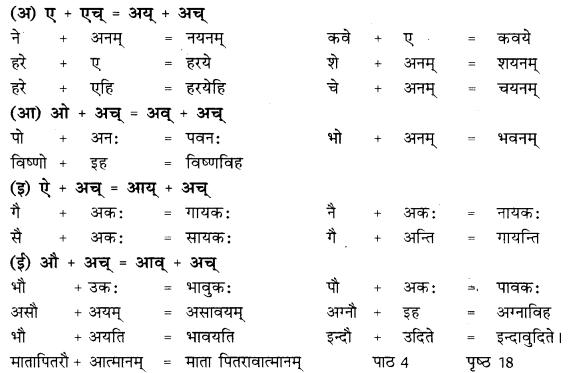 RBSE Class 10 Sanskrit व्याकरणम् सन्धिः image 5
